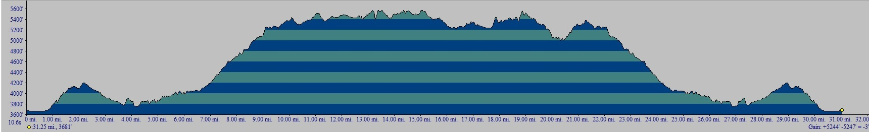 Elevation Profile of NC50k